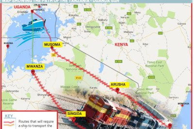 Map of the Tanzania's rail line.