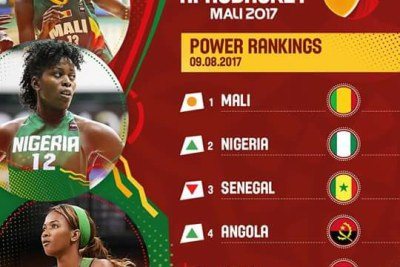 Afrobasket féminin Mali 2017