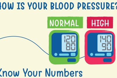 Hypertension, also known as high blood pressure, is a condition in which the blood vessels have persistently raised pressure.