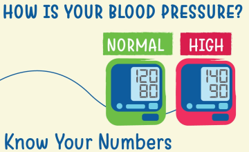 Know Your Numbers This World Hypertension Day