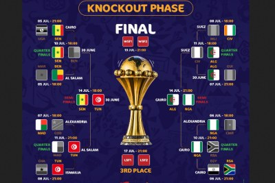 The African Cup of Nations semi-finals will be played on July 14, 2019.